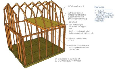 Gable shed plans - complete plans with materials list.