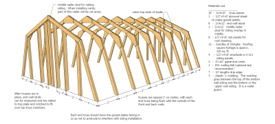 Plans To Build A Barn Shed