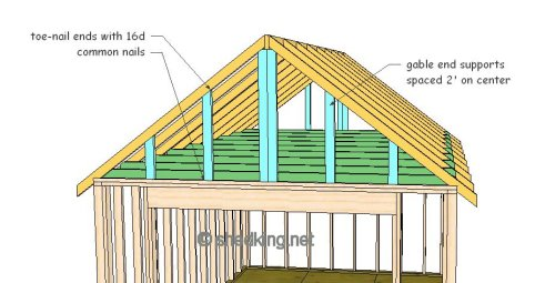 end supports for the gable shed roof