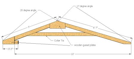 New Shed Dormer for 2 Bedrooms (BRB12) House Plan - 5176