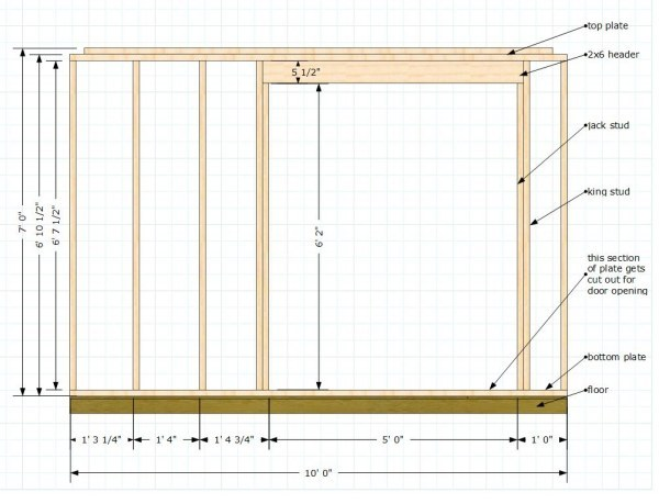and the wall is 7 39 tall 7 39 is the typical wall height for a shed