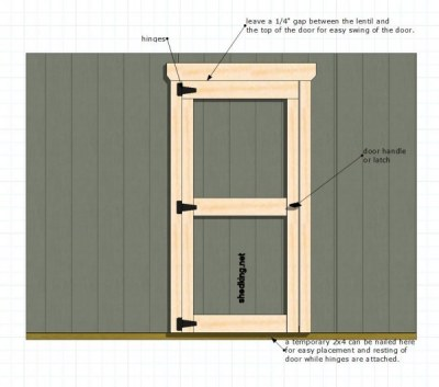 ... simple and can be used for building small or large single swing shed