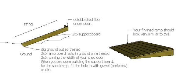 Plans for ramp to shed | Do Best plan
