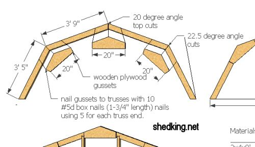 Chea 12 X 16 Gambrel Shed Plans Free