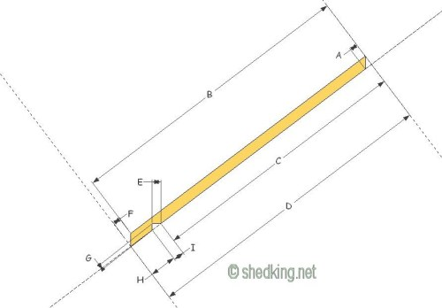 transferring measurements for your gable shed roof truss
