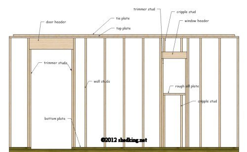 Shed Door Framing Shed Window Framing Building A Shed