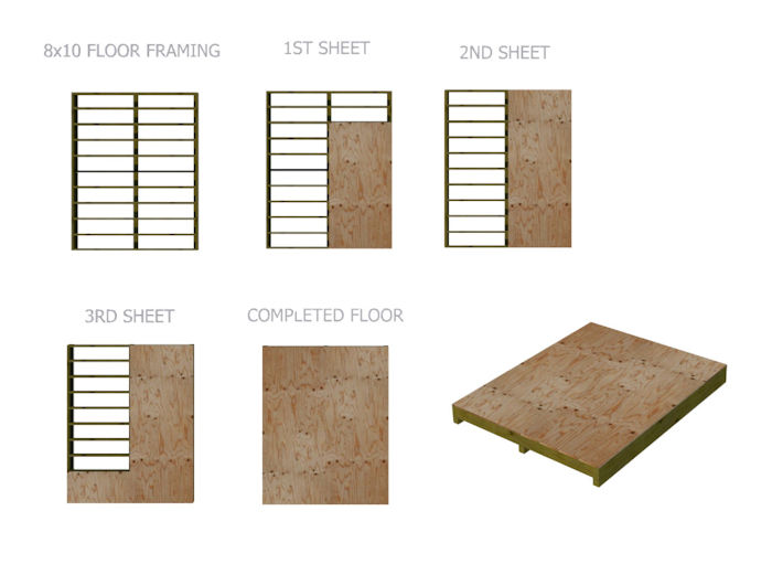 How To Build a Shed Floor and Shed
