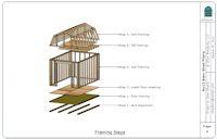 framing steps