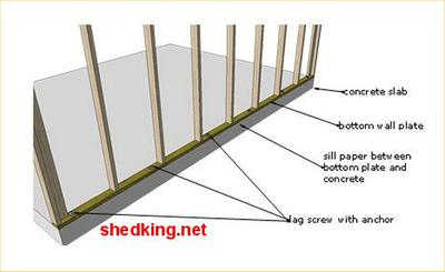 Anchoring walls to concrete pad