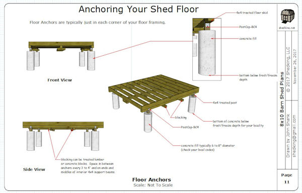 Shed floor anchoring.
