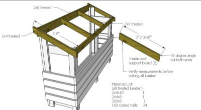detailed plans for building this 2x8 firewood storage shed