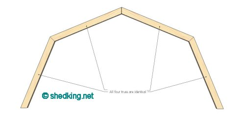 how to make gambrel roof trusses
