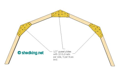 Shed roof gambrel how to build a shed shed roof for Prefab gambrel roof trusses