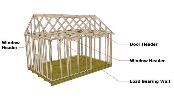 shed door and window header