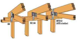 How To Nail Shed Roof Trusses To Top Plates