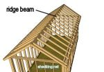 Using a ridge beam in shed construction