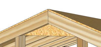 OSB Panels at Shed Roof Peak