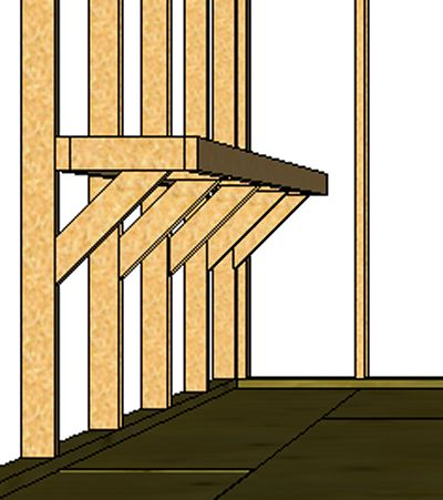 How to build storage shed shelves for Building a storage shed