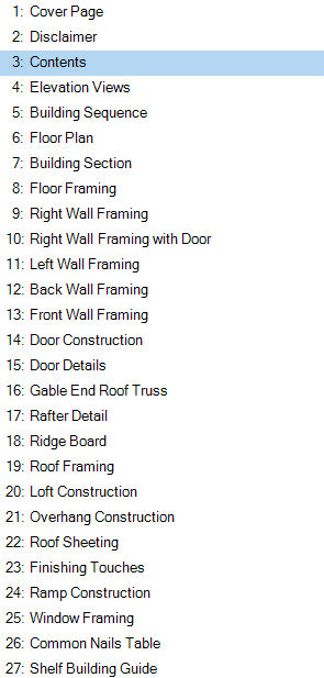 table of contents for the blueprints