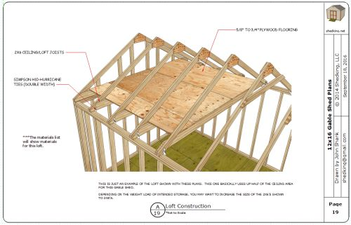 The storage shed building plans are very detailed.