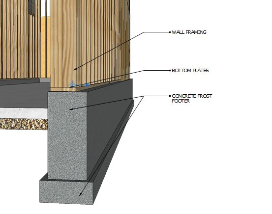 Footer for a concrete floor