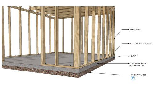 Concrete Shed Foundation Floor