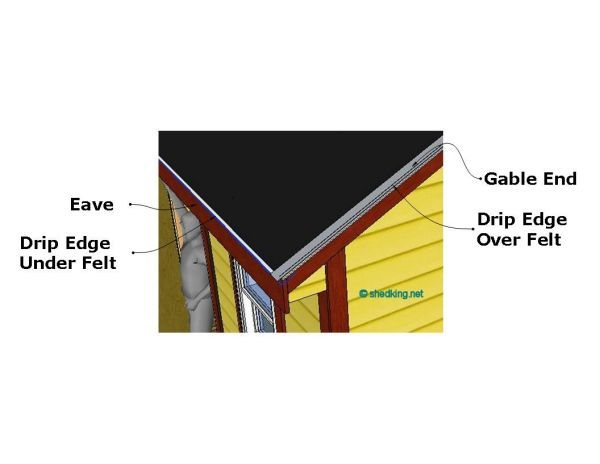 Drip edge is needed for your shed roof.