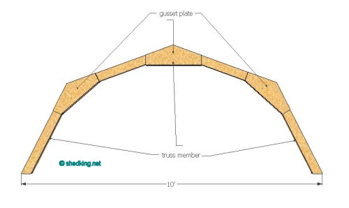 10' wide gambrel roof truss