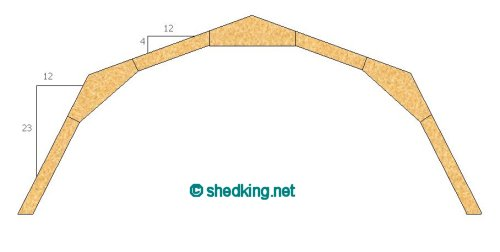 Gambrel shed roof pitches