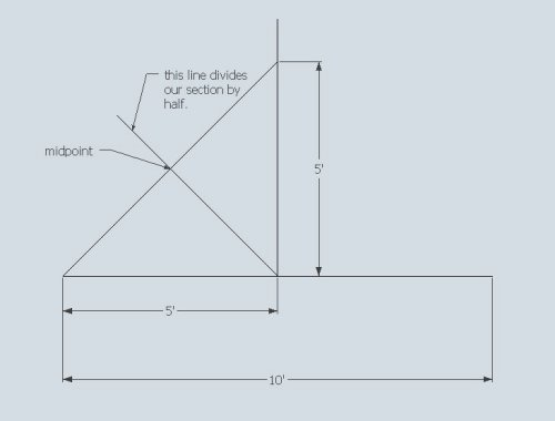 Determining a 45 degree line