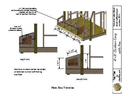 egg laying area for the 4x8 chicken coop plans