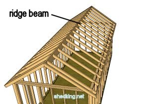 building a shed roof using a ridge beam