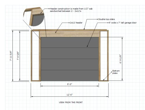 framing for a roll up shed door