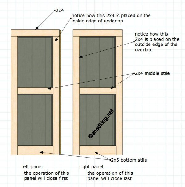 Shed Door Ideas building the doors Double Shed Door Parts