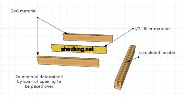 header construction above your single shed doors