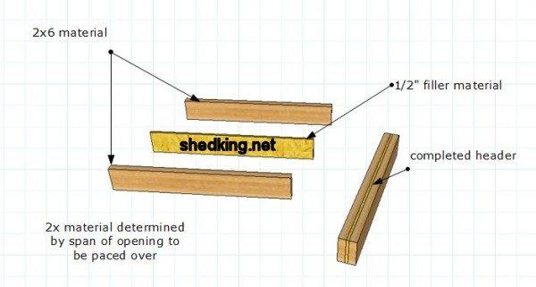 assembling a header