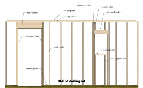 shed door and window framing names