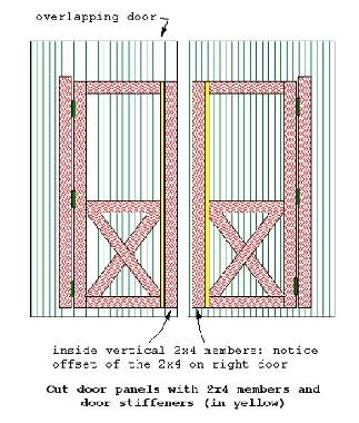 fron door panel layout